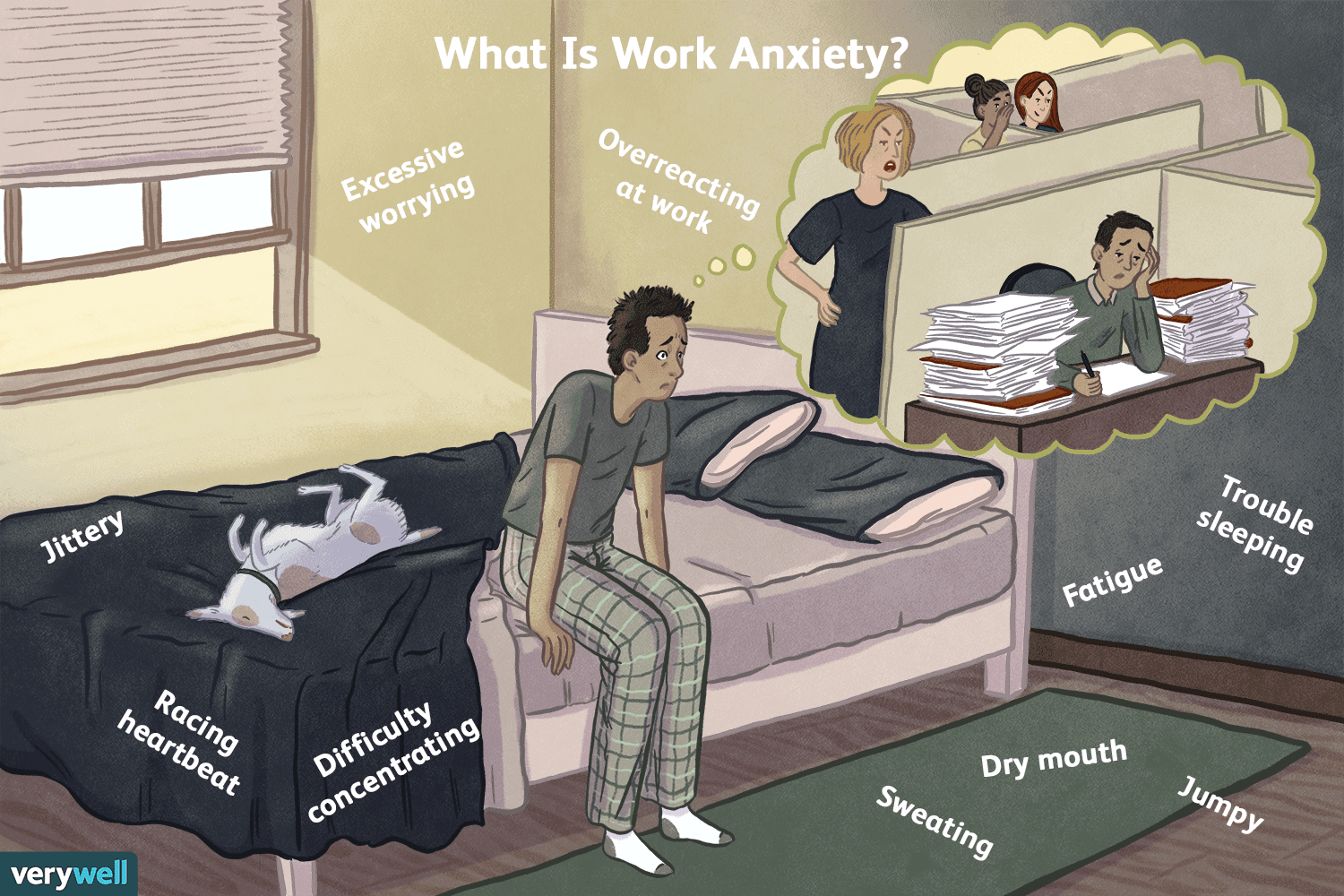 An Overview of Work Anxiety