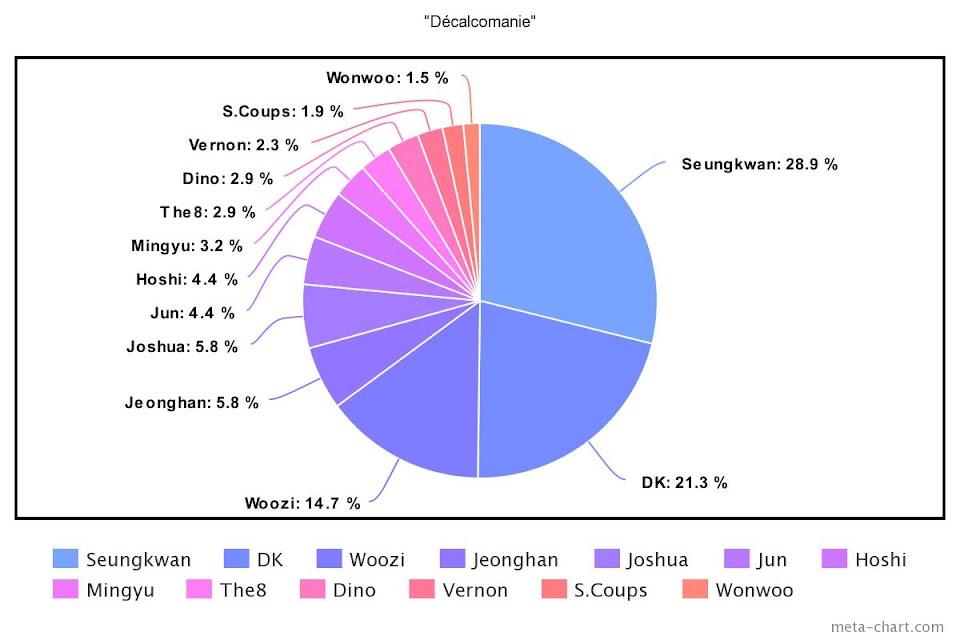 meta-chart - 2021-02-16T142753.671