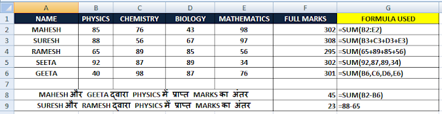 ms-excel-formula-hindi-me