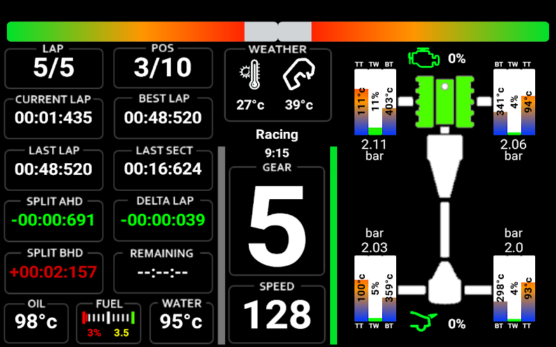 Sim Racing Dashboard