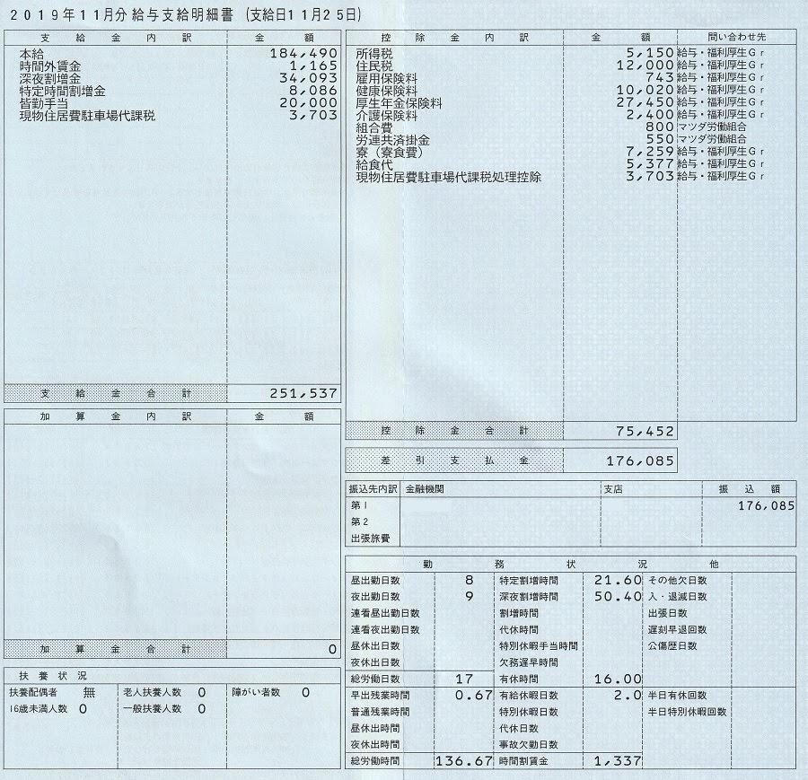 マツダ期間工・令和元年11月の給料明細