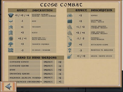 Wars of the Roses v1.7.5 (Paid) 5