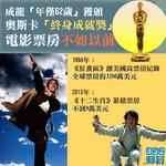 成龍「年僅62」獲頒奧斯卡「終身成就獎」 惟美國票房大不如前