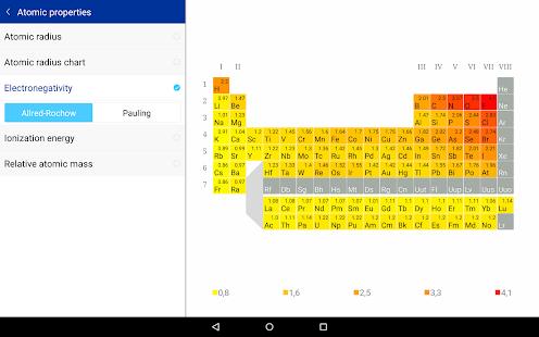Emd pte android apps on google play emd pte screenshot thumbnail urtaz Images