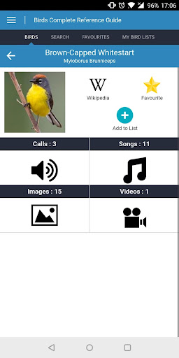 Birds Complete Reference Guide hack tool