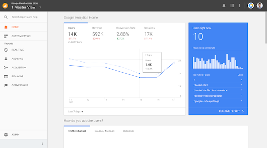 The New Google Analytics Home: Know Your Data
