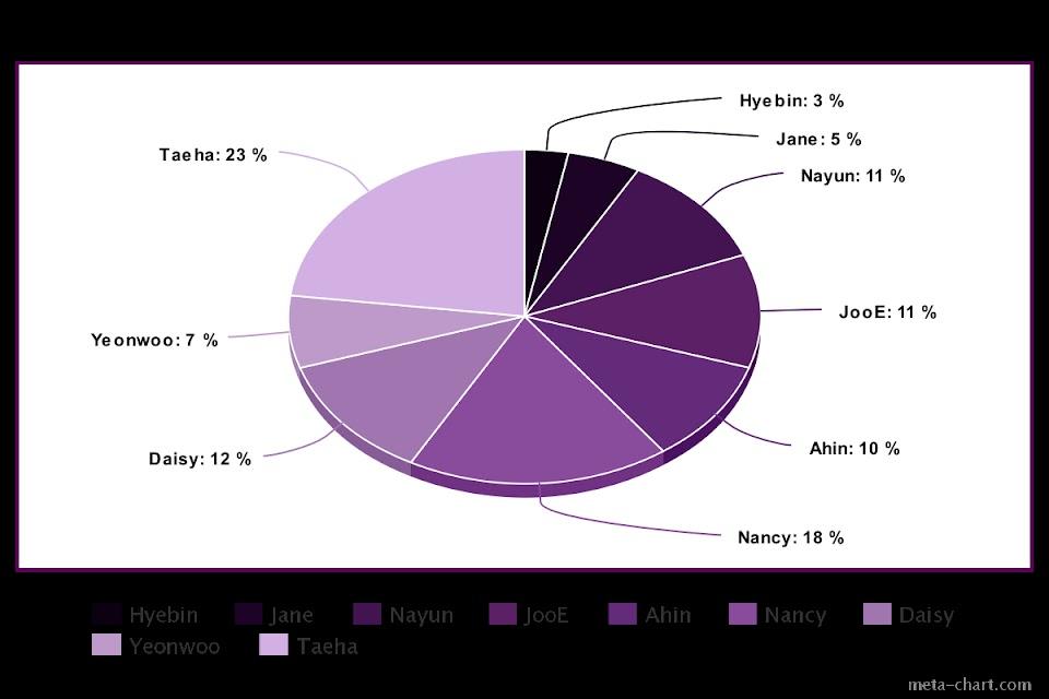 meta-chart (25)