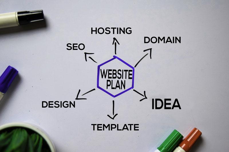 Que puntos debemos revisar antes de lanzar nuestra web