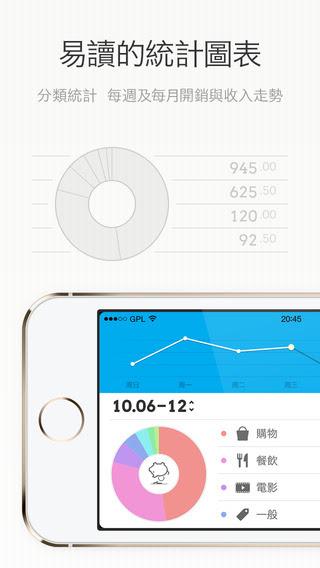 好用App推薦-簡約的記帳軟體 DailyCost app 程式