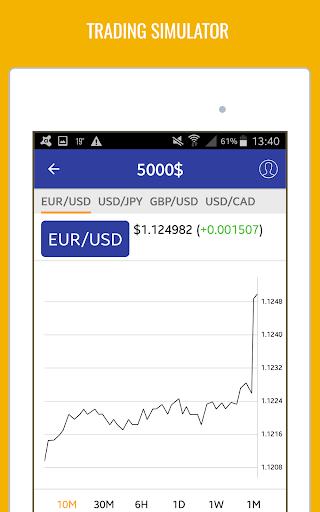 Forex Tutorials - Trading for Beginners  screenshots 18