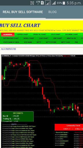 Mcx commodity trading software free download.