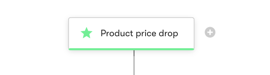 Drip Workflow - Shopify: Product Price Drop