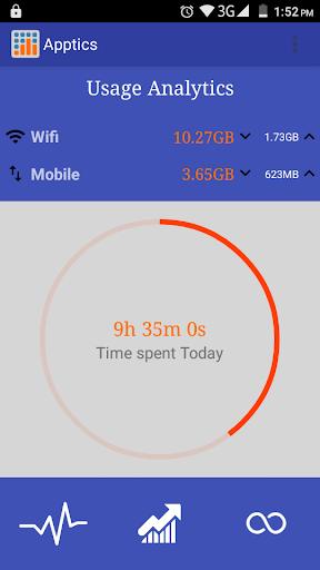 Apptics - App Usage