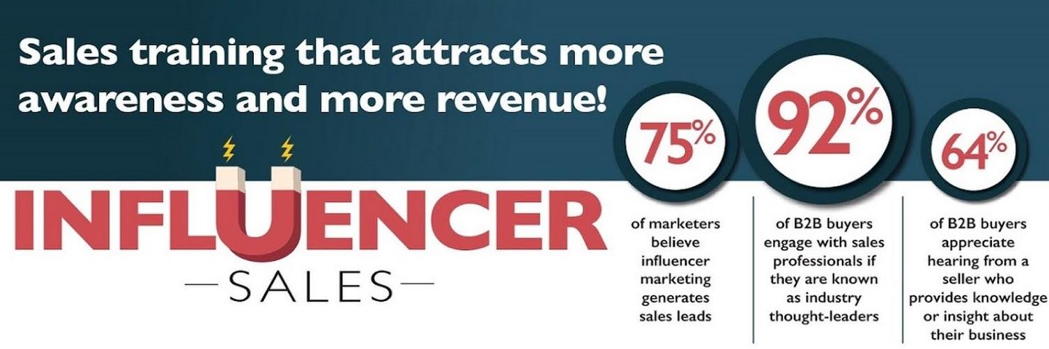 Influencer Sales Web Series - October