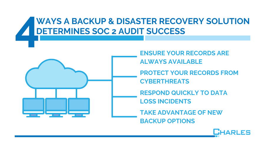 4 ways a backup and disaster recovery solution determines SOC 2 audit success