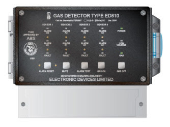 Electronic Devices Limited Gas Detection Greece