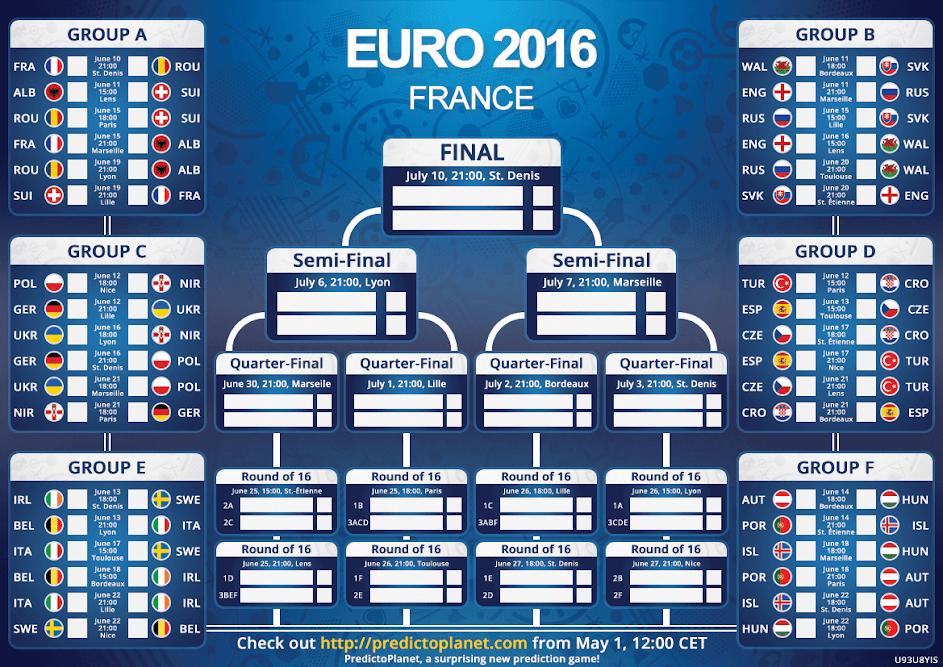 Ver gratis todos los partidos de la euro 2016