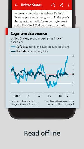 The Economist screenshot 4