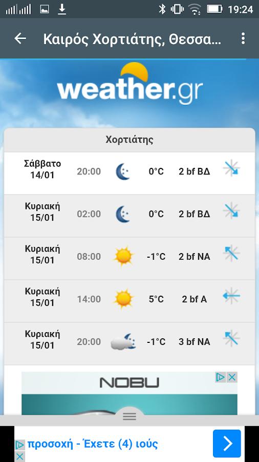 Weather Greece News - στιγμιότυπο οθόνης