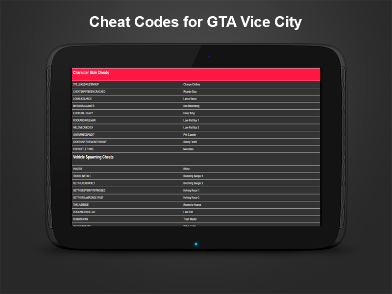 gta vice city cheat code for helicopter with Details on Cheatbook0109 further Watch moreover 72802 Gta V Pc Graphics Performance Guide V1 0 additionally Gta V Gets A Jetpack Thanks To Mods as well Watch.