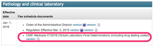CMS Medicare CY2016 Clinical Laboratory Final Determinations