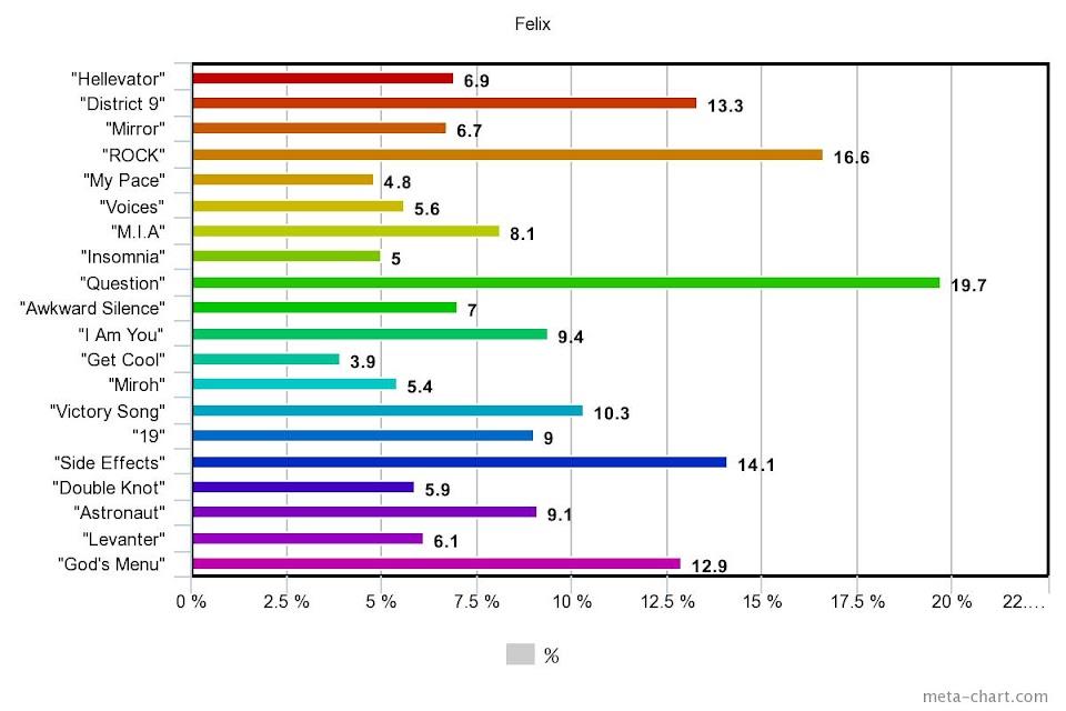 meta-chart (55)