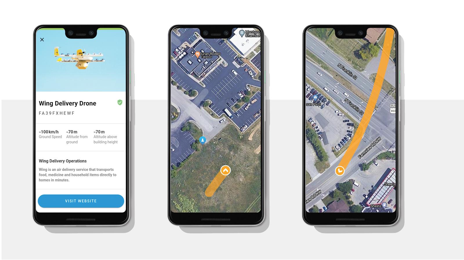 RemoteID on Phones