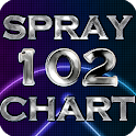 Spray Chart 102 icon