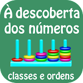 À descoberta dos números. Classes e ordens.
