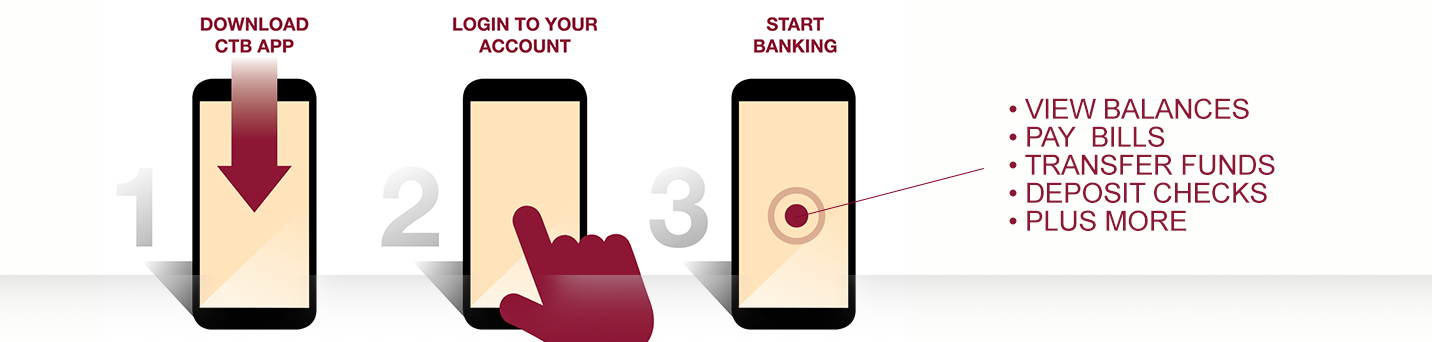 Smart banking made simple instructions
