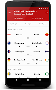 Die Mannschaft - WM Frauen '15- screenshot thumbnail