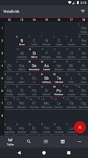 App Periodic Table 2019 - Chemistry APK for Windows Phone