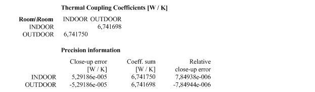Photo: thermal bridge ground floor slab - thermal coupling coefficients (Leitwerte) - AnTherm http://antherm.eu