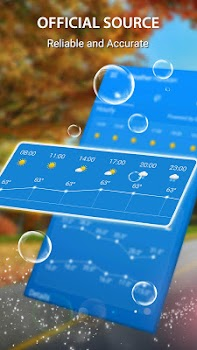 Real-Time Weather