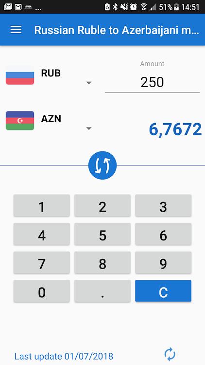Ruble To Azerbaijani Manat Rub Azn