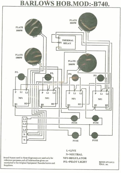 Peachy Summary Electrical Wiring Diagram Apk Download Apkindo Co Id Wiring 101 Capemaxxcnl