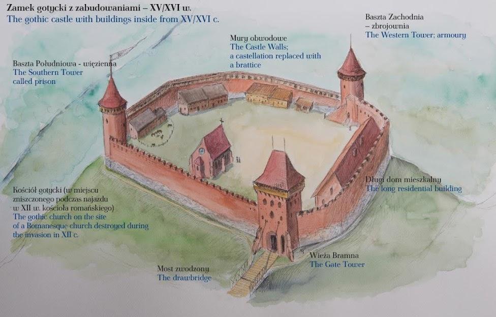 plan zamku w Czersku, Czersk