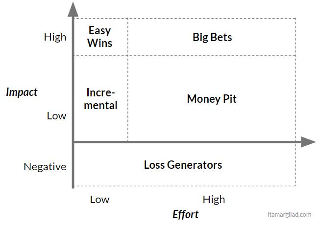 Negative outcomes v2.png