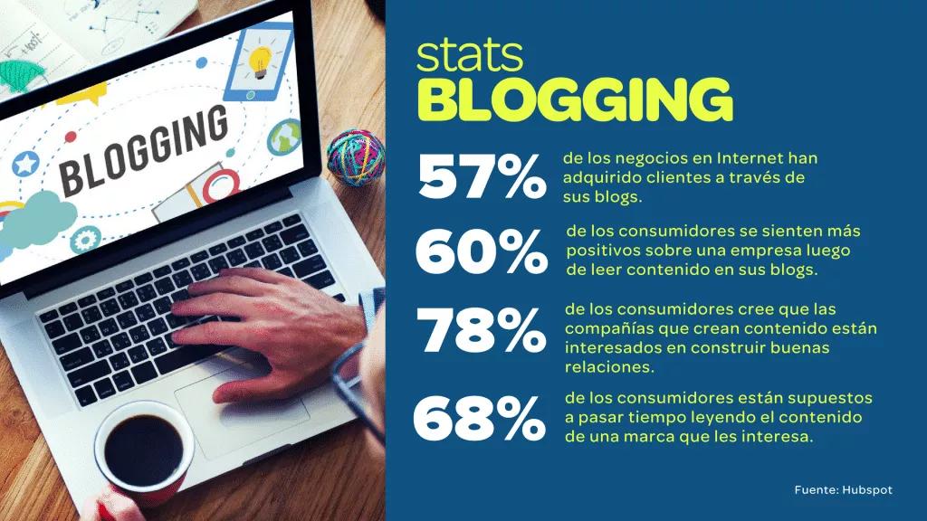 Tácticas, herramientas y plataformas digitales disponibles para tu presencia digital: estadísticas sobre blogging.