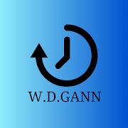Gann Software