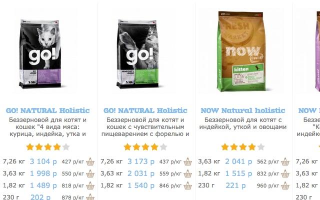Petshop price converter