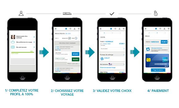 Quel type d'application mobile créer pour mon entreprise
