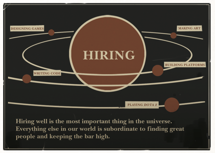 Hiring ist die wichtigste Aufgabe jeden Valve Mitarbeiter - © Valve Handbook for New Employees