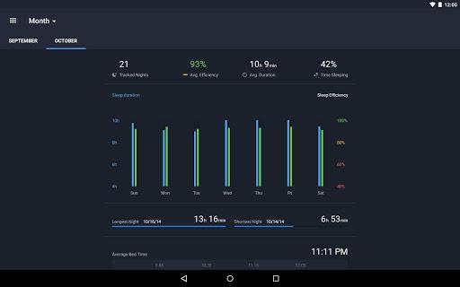 Runtastic Sleep Better: Sleep Cycle & Smart Alarm 2.6.1 screenshots 12