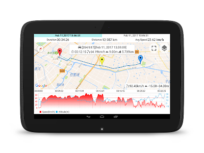 Speed View GPS Pro 1.4.16 (Patched)