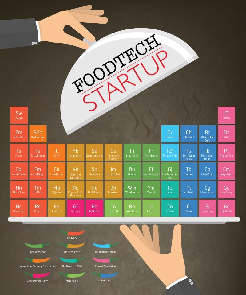 FoodTech Startup.jpg