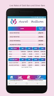 Aurel Bullion - Amanaya Ventures Ltd. - náhled