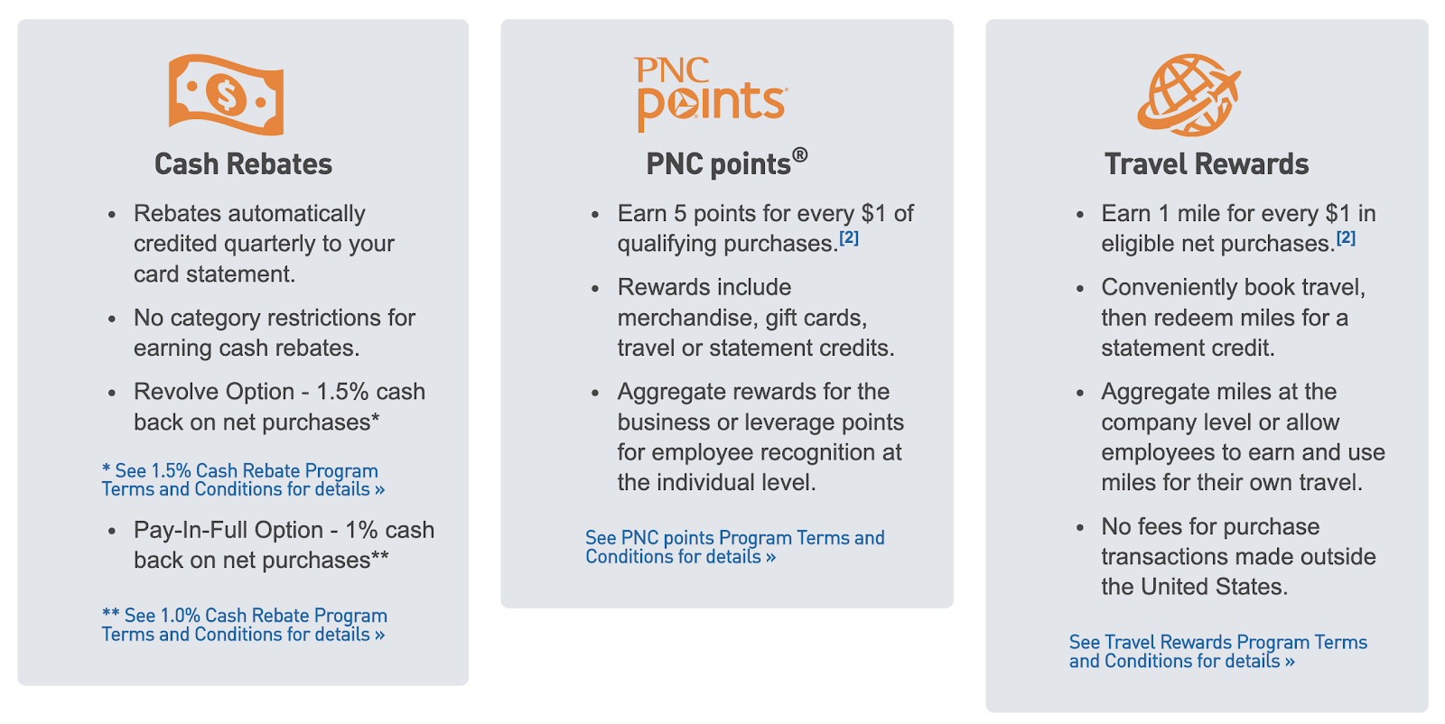 pnc cash rewards and points and travel
