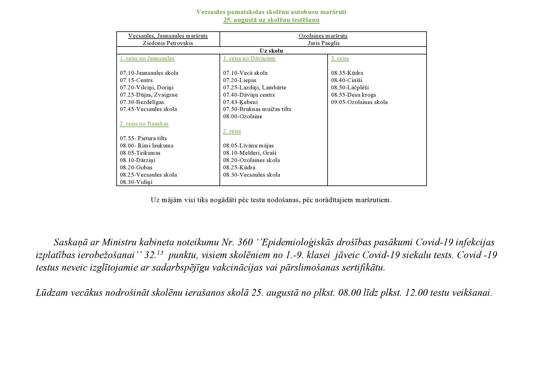 Saskaņā ar Ministru kabineta noteikumu Nr. 360 ''Epidemioloģiskās drošības pasākumi Covid-19 infekcijas izplatības ierobežošanai'' 32.15  punktu, visiem skolēniem no 1.-9. klasei  jāveic Covid-19 siekalu tests. Covid -19 testus neveic izglītojamie ar sadarbspējīgu vakcinācijas vai pārslimošanas sertifikātu.  Lūdzam vecākus nodrošināt skolēnu ierašanos skolā 25. augustā no plkst. 08.00 līdz plkst. 12.00 testu veikšanai.