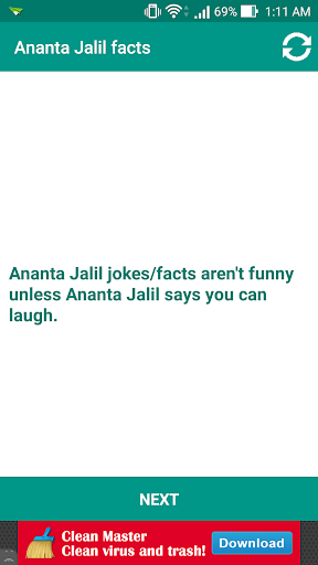 Ananta Jalil Facts